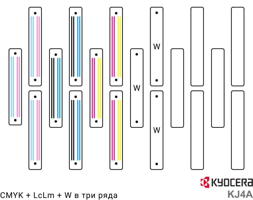 Схема расположения головок