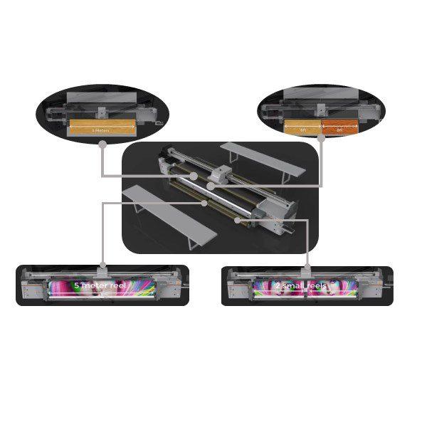 Гибридный Уф принтер Sprinter Power pro 5000 двойная печать